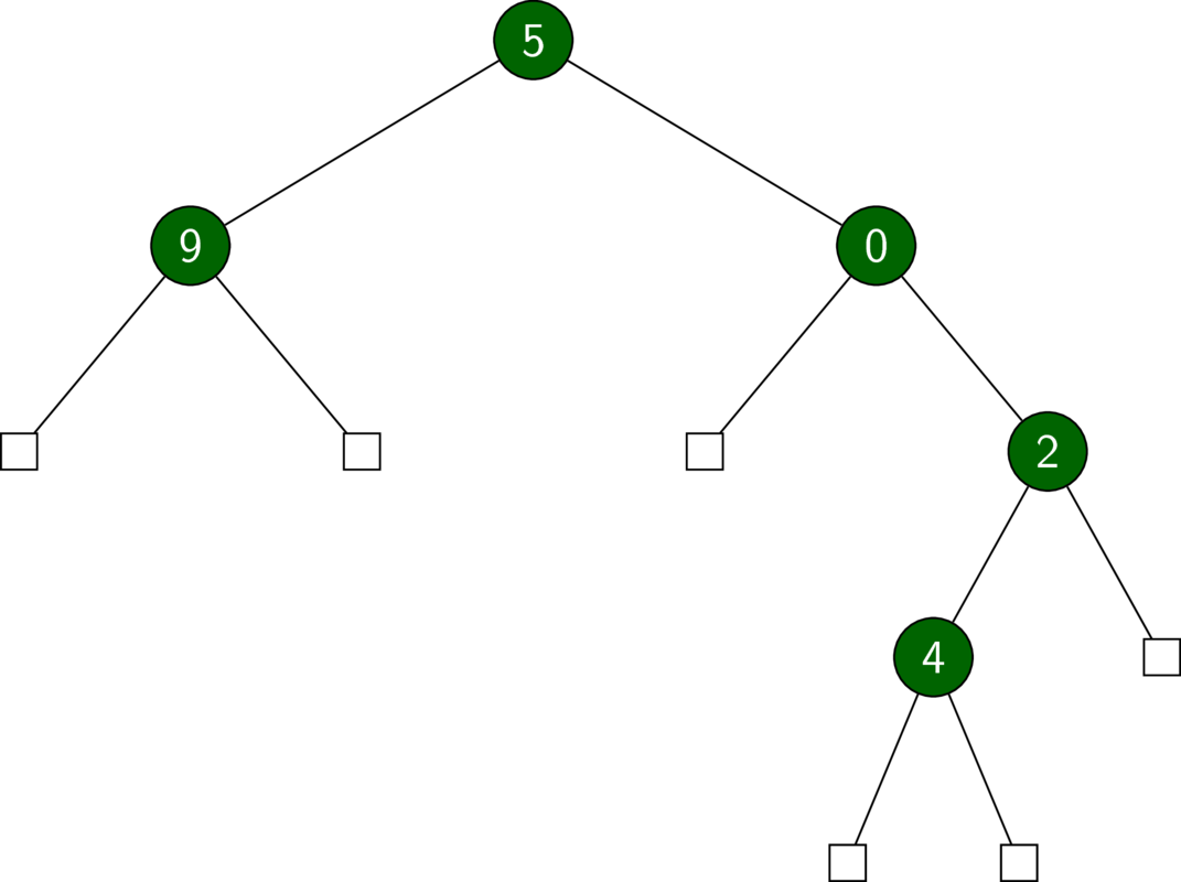 A binary tree (which is NOT a BST).
